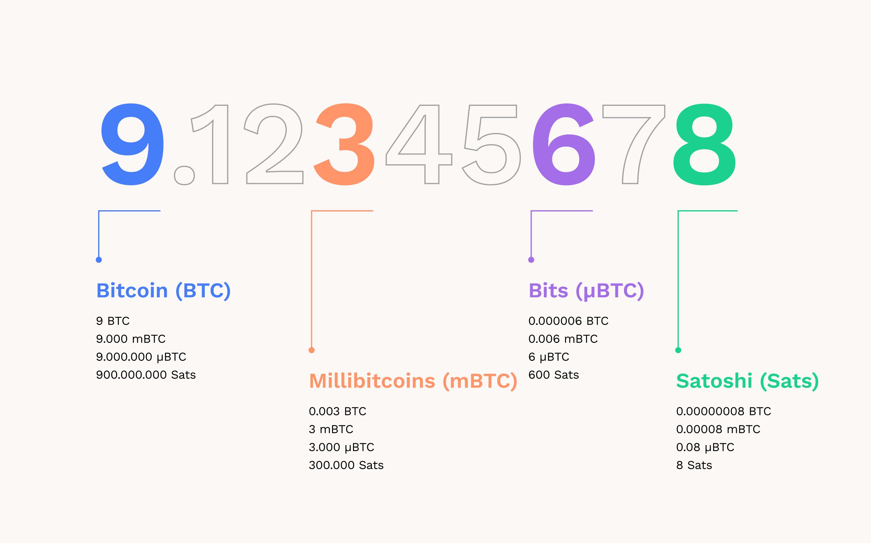 bitcoin kereskedők az instagram-on bot auto trading bitcoin